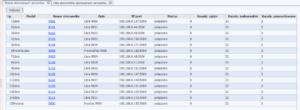 Statusy połączeń wsieciowanych serwerach